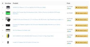 Listenansicht im AAWP WordPress Plugin